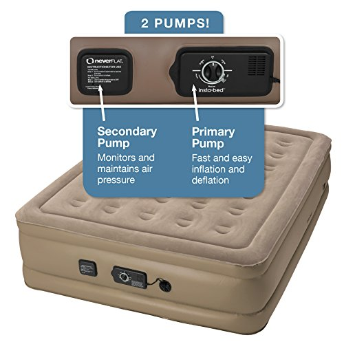 that said they have created the instabed raised air mattress with never flat pump